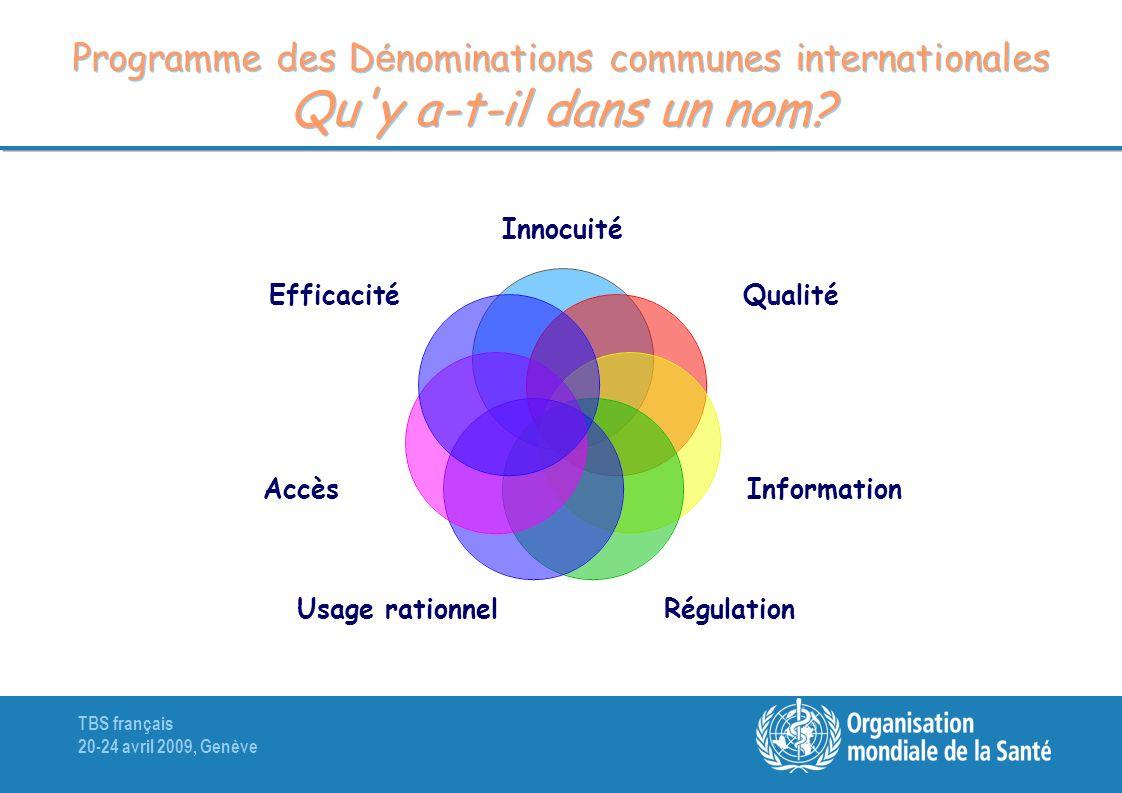 TBS français 20-24 avril 2009, Genève Programme des D é nominations communes internationales Qu'y a-t-il dans un nom? Innocuité Qualité Information Ré
