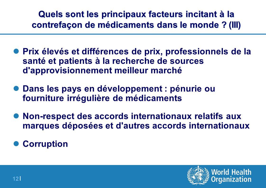12 | Quels sont les principaux facteurs incitant à la contrefaçon de médicaments dans le monde ? (III) Prix élevés et différences de prix, professionn