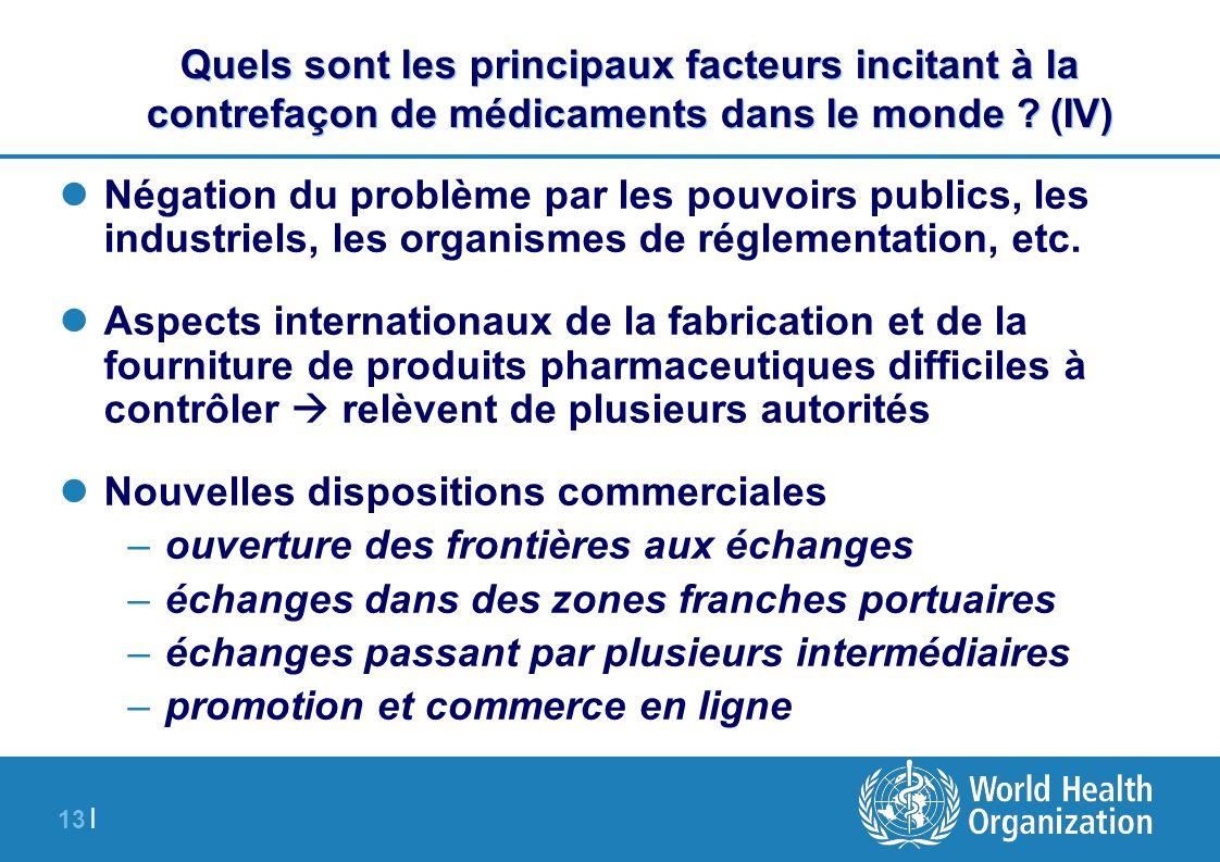 13 | Quels sont les principaux facteurs incitant à la contrefaçon de médicaments dans le monde ? (IV) Négation du problème par les pouvoirs publics, l