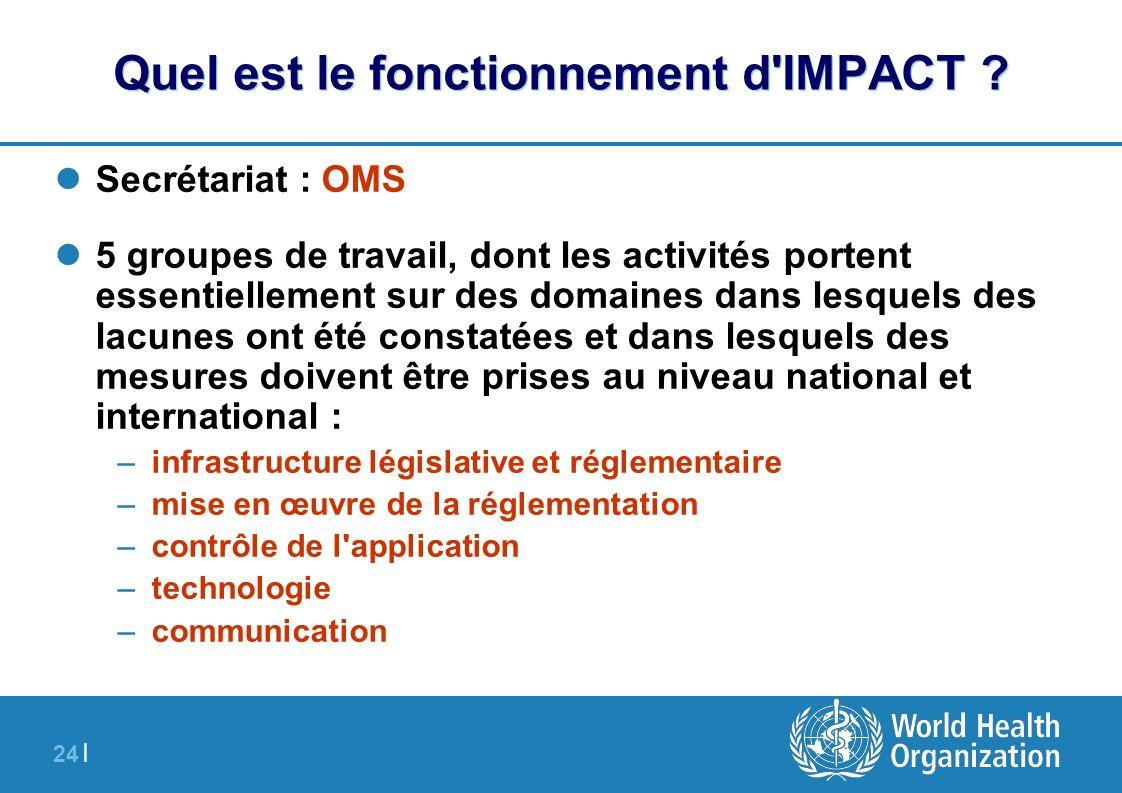 24 | Quel est le fonctionnement d'IMPACT ? Secrétariat : OMS 5 groupes de travail, dont les activités portent essentiellement sur des domaines dans le