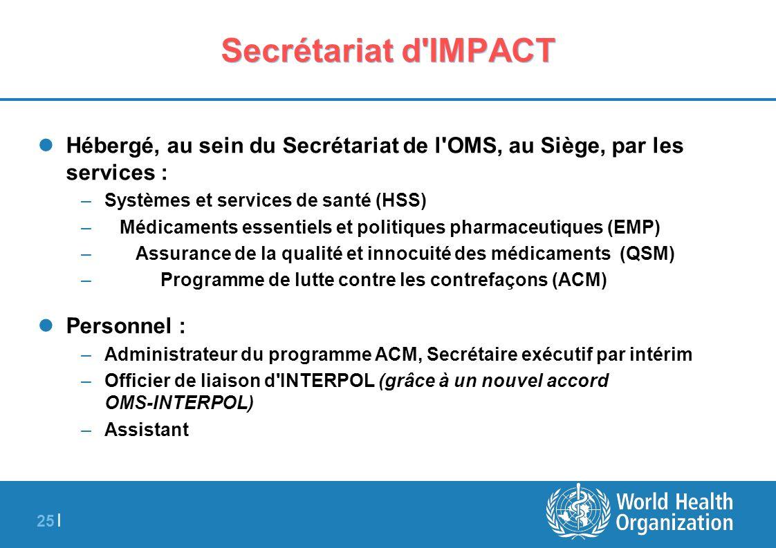 25 | Secrétariat d'IMPACT Hébergé, au sein du Secrétariat de l'OMS, au Siège, par les services : –Systèmes et services de santé (HSS) – Médicaments es