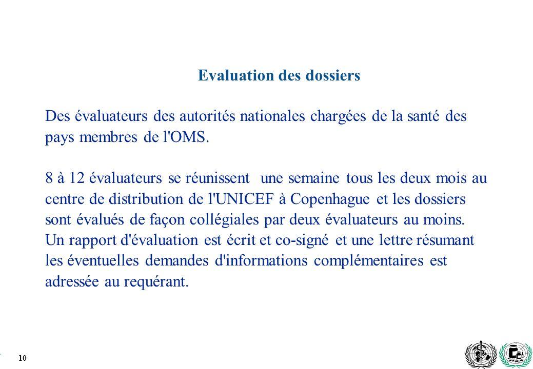 10 Evaluation des dossiers Des évaluateurs des autorités nationales chargées de la santé des pays membres de l OMS.