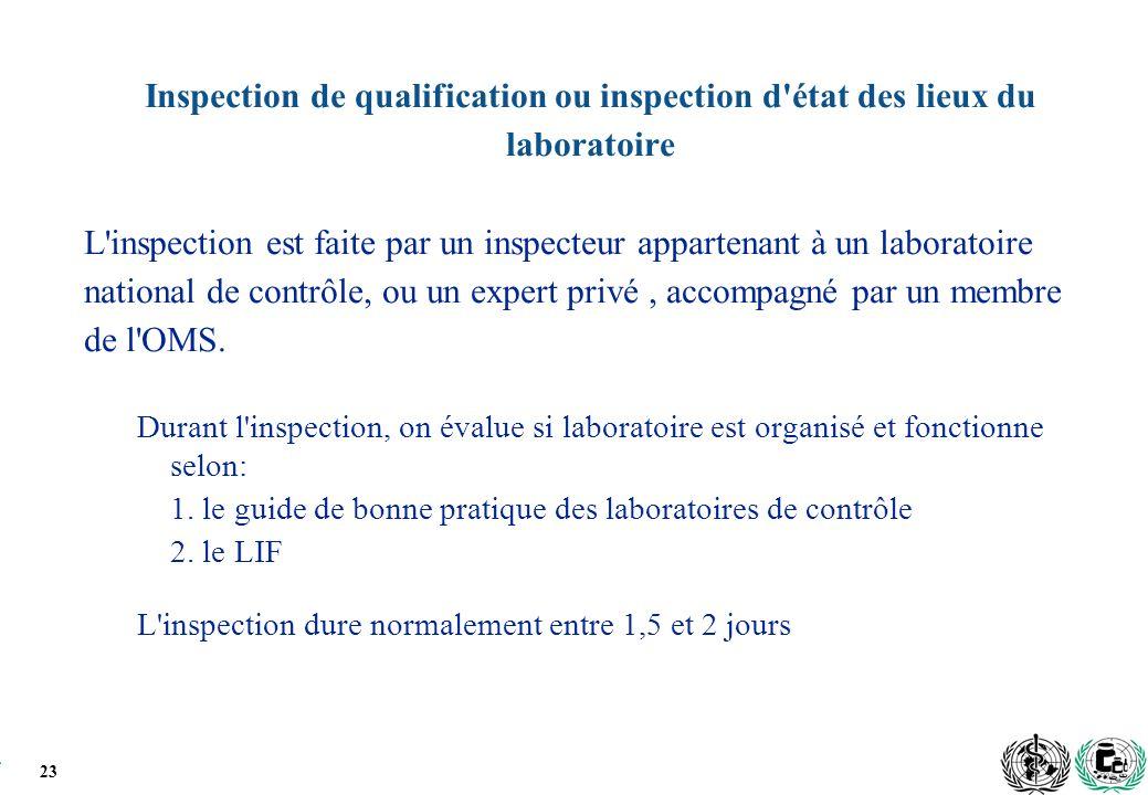 23 Inspection de qualification ou inspection d état des lieux du laboratoire L inspection est faite par un inspecteur appartenant à un laboratoire national de contrôle, ou un expert privé, accompagné par un membre de l OMS.
