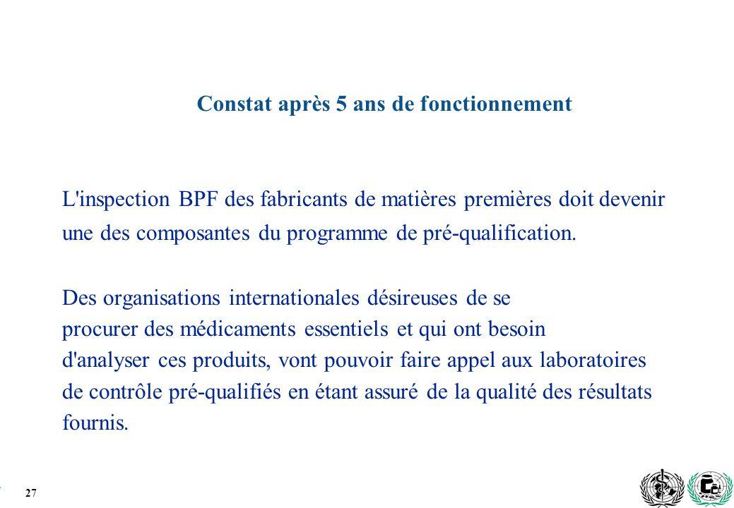 27 Constat après 5 ans de fonctionnement L inspection BPF des fabricants de matières premières doit devenir une des composantes du programme de pré-qualification.