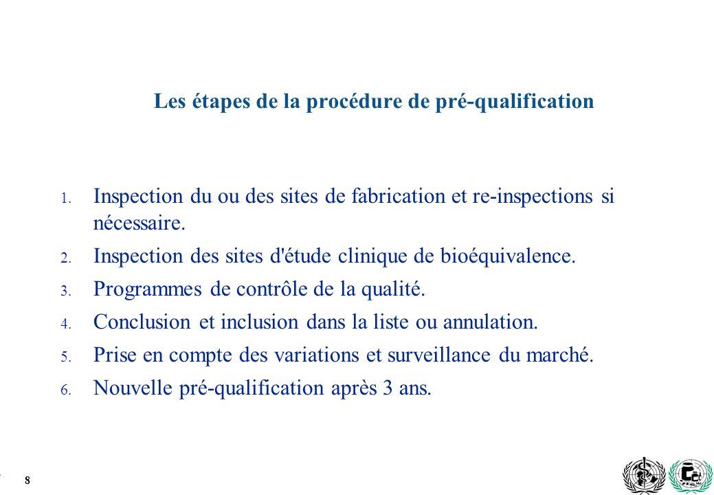 8 Les étapes de la procédure de pré-qualification 1.