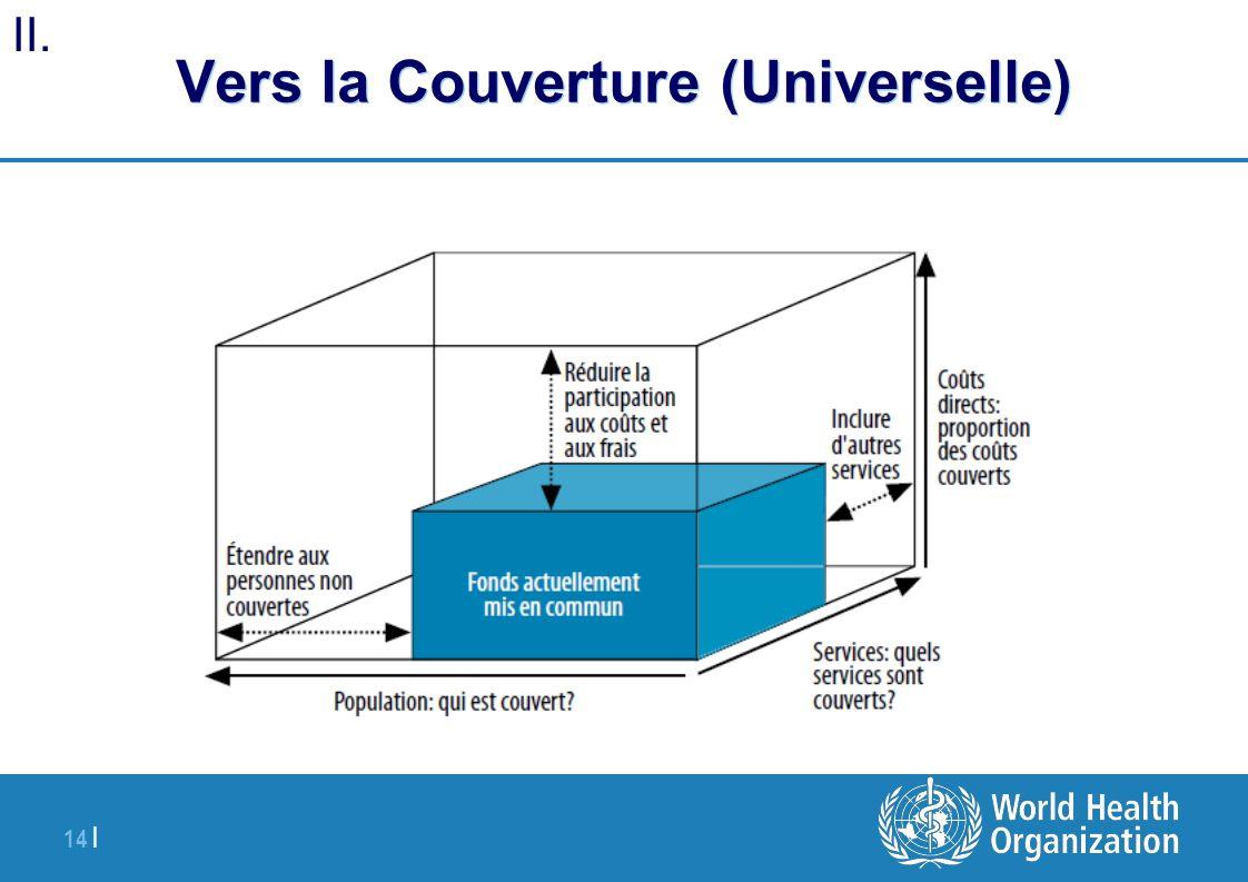 15   III. Symptômes d un manque de couverture universelle