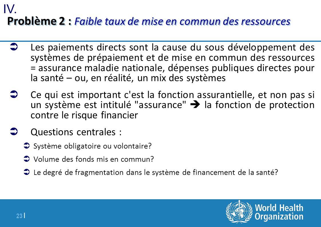 23 | Problème 2 : Faible taux de mise en commun des ressources Les paiements directs sont la cause du sous développement des systèmes de prépaiement e