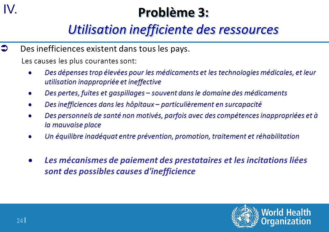 24 | Problème 3: Utilisation inefficiente des ressources Des inefficiences existent dans tous les pays. Les causes les plus courantes sont: Des dépens