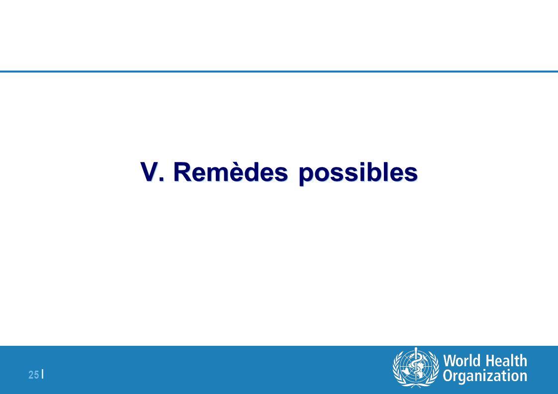 25 | V. Remèdes possibles