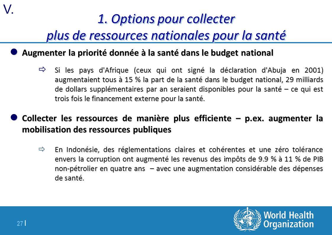 27 | 1. Options pour collecter plus de ressources nationales pour la santé Augmenter la priorité donnée à la santé dans le budget national Augmenter l