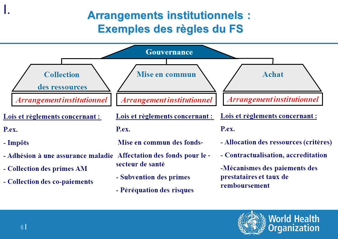 7   Conception institutionnelle: Exemples des règles concernant le financement de la santé Collection des ressources Purchasing and related tasks Gouvernance Mise en commun Arrangement institutionnel Arrang.