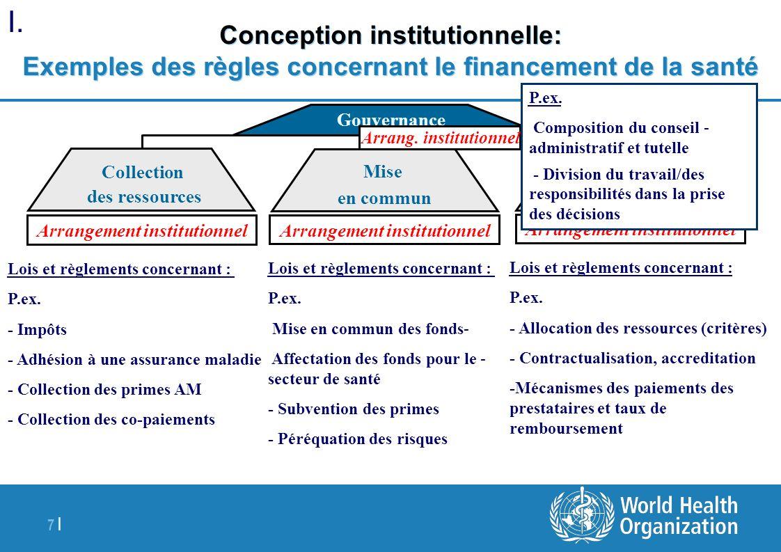 7 | Conception institutionnelle: Exemples des règles concernant le financement de la santé Collection des ressources Purchasing and related tasks Gouv