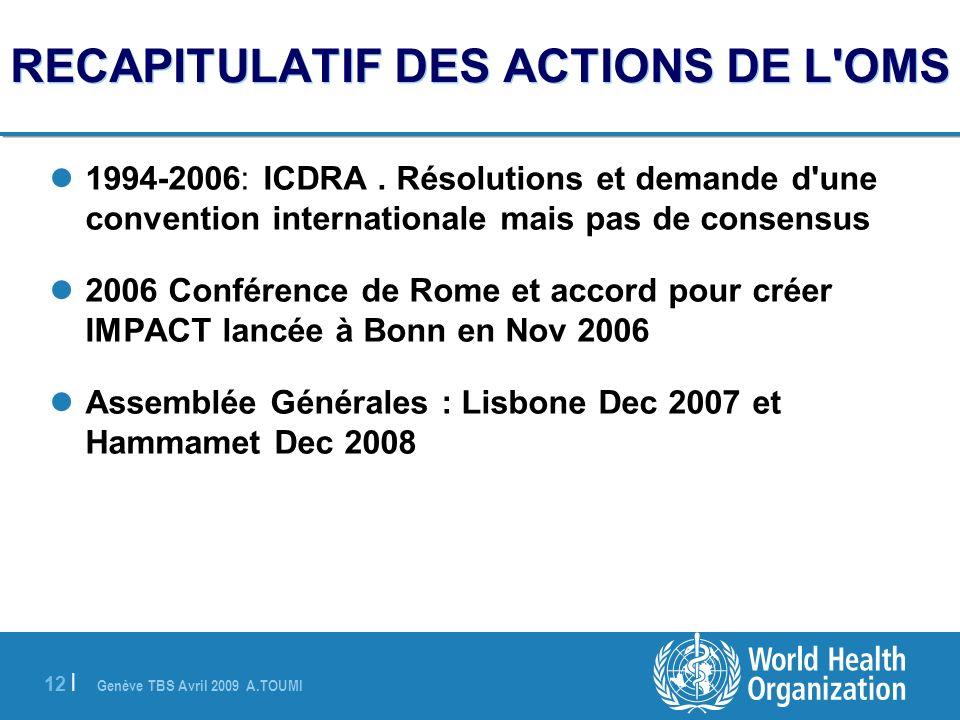 Genève TBS Avril 2009 A.TOUMI 12 | RECAPITULATIF DES ACTIONS DE L'OMS 1994-2006: ICDRA. Résolutions et demande d'une convention internationale mais pa