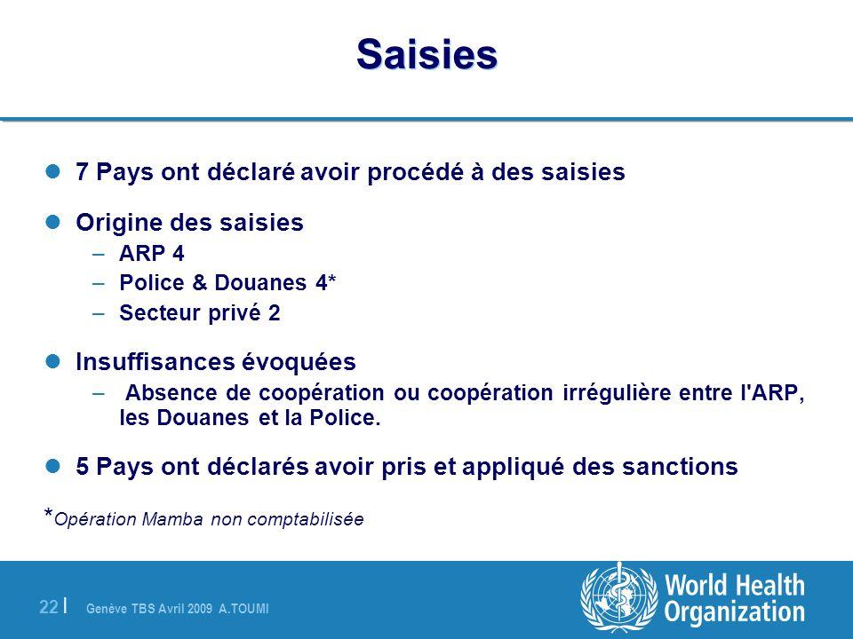 Genève TBS Avril 2009 A.TOUMI 22 | Saisies 7 Pays ont déclaré avoir procédé à des saisies Origine des saisies –ARP 4 –Police & Douanes 4* –Secteur pri