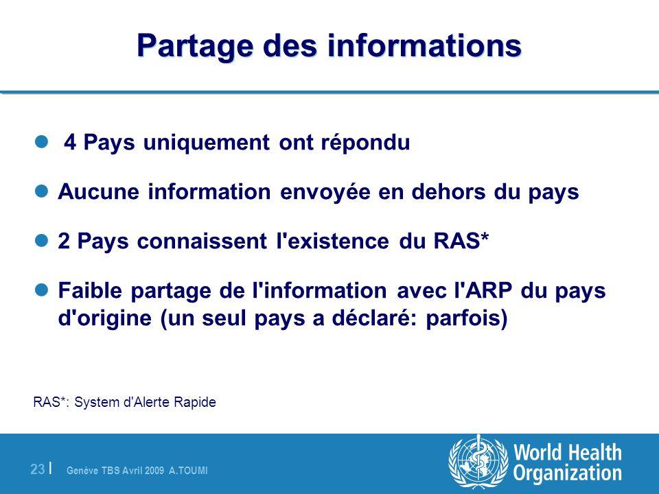Genève TBS Avril 2009 A.TOUMI 23 | Partage des informations 4 Pays uniquement ont répondu Aucune information envoyée en dehors du pays 2 Pays connaiss