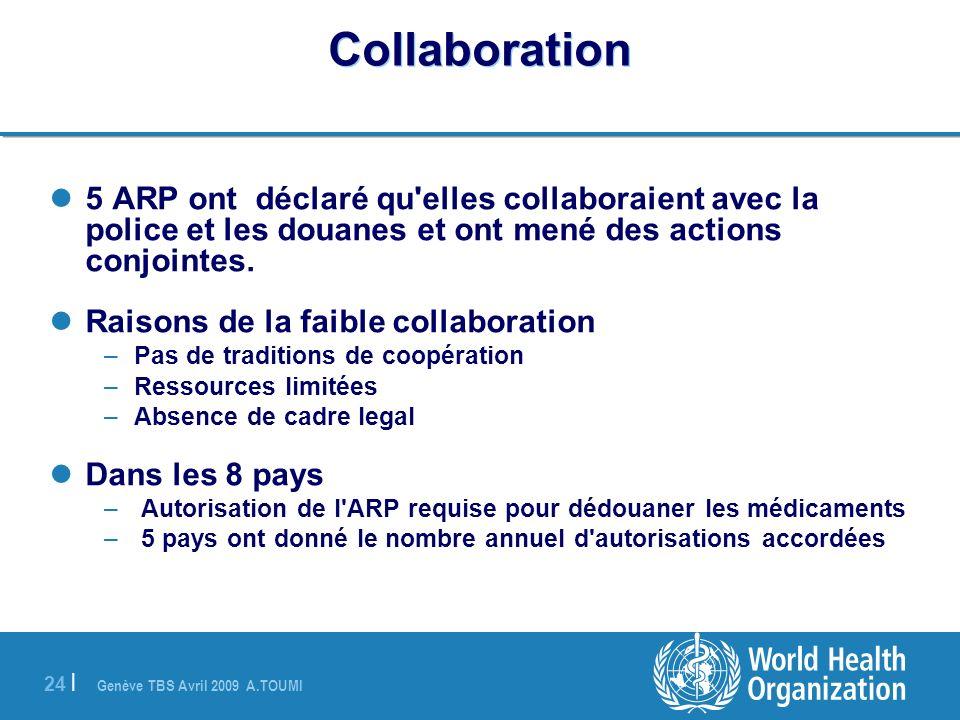 Genève TBS Avril 2009 A.TOUMI 24 | Collaboration 5 ARP ont déclaré qu'elles collaboraient avec la police et les douanes et ont mené des actions conjoi