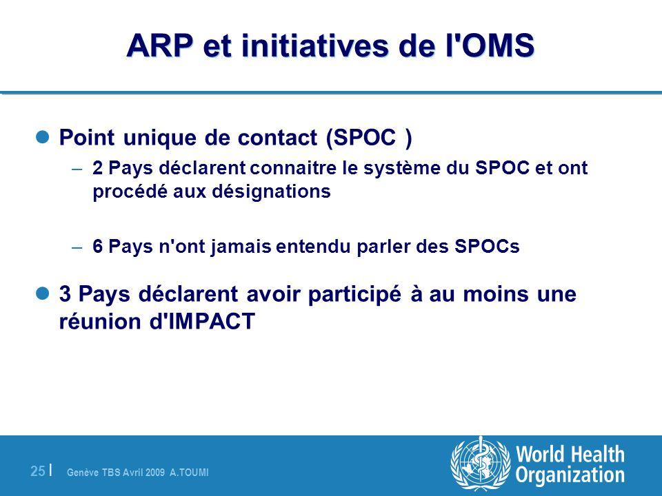 Genève TBS Avril 2009 A.TOUMI 25 | ARP et initiatives de l'OMS Point unique de contact (SPOC ) –2 Pays déclarent connaitre le système du SPOC et ont p