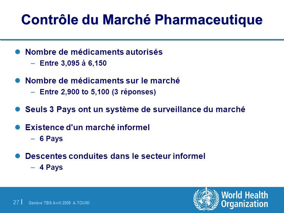Genève TBS Avril 2009 A.TOUMI 27 | Contrôle du Marché Pharmaceutique Nombre de médicaments autorisés –Entre 3,095 à 6,150 Nombre de médicaments sur le