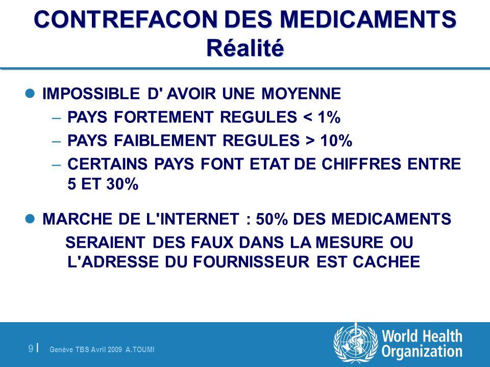 Genève TBS Avril 2009 A.TOUMI 9 |9 | CONTREFACON DES MEDICAMENTS Réalité IMPOSSIBLE D' AVOIR UNE MOYENNE –PAYS FORTEMENT REGULES < 1% –PAYS FAIBLEMENT