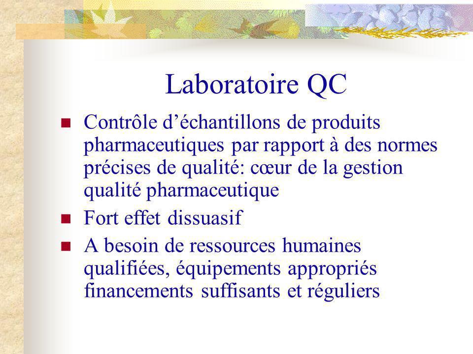 Laboratoire QC Contrôle déchantillons de produits pharmaceutiques par rapport à des normes précises de qualité: cœur de la gestion qualité pharmaceuti