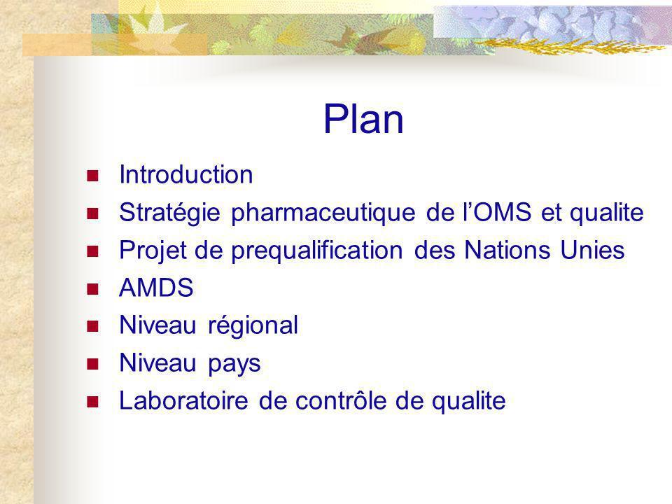 Plan Introduction Stratégie pharmaceutique de lOMS et qualite Projet de prequalification des Nations Unies AMDS Niveau régional Niveau pays Laboratoir