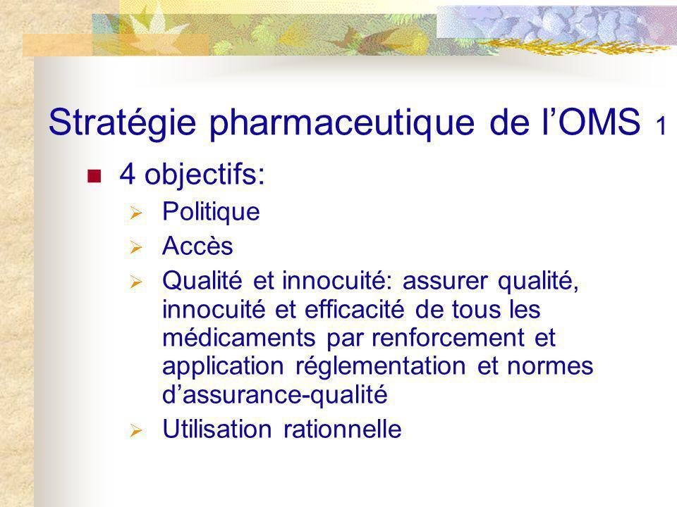 Stratégie pharmaceutique de lOMS 1 4 objectifs: Politique Accès Qualité et innocuité: assurer qualité, innocuité et efficacité de tous les médicaments
