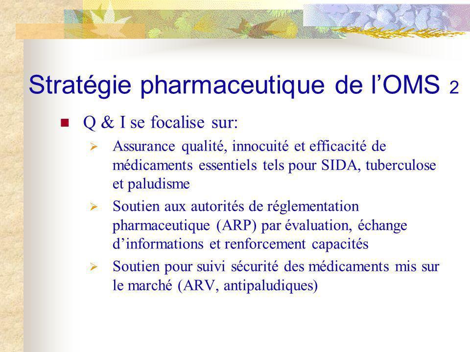 Stratégie pharmaceutique de lOMS 2 Q & I se focalise sur: Assurance qualité, innocuité et efficacité de médicaments essentiels tels pour SIDA, tubercu