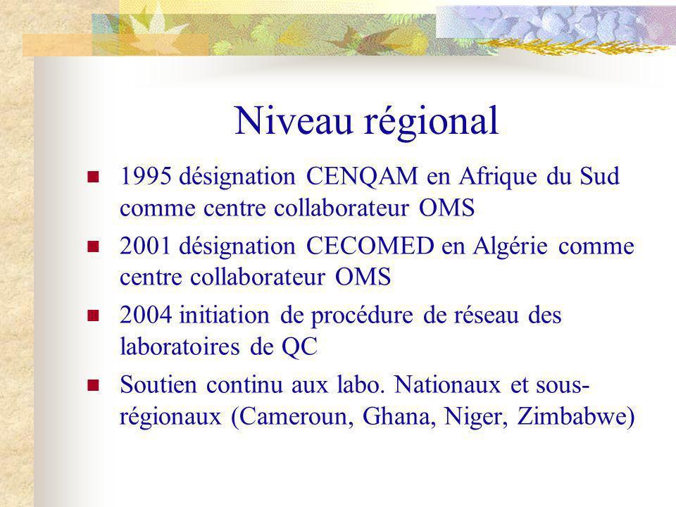 Niveau régional 1995 désignation CENQAM en Afrique du Sud comme centre collaborateur OMS 2001 désignation CECOMED en Algérie comme centre collaborateu