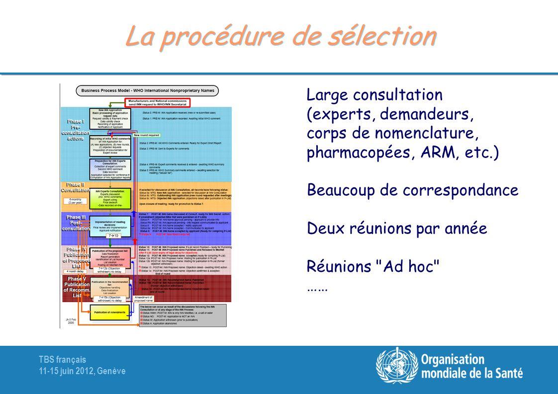 TBS français 11-15 juin 2012, Genève La procédure de sélection Large consultation (experts, demandeurs, corps de nomenclature, pharmacopées, ARM, etc.