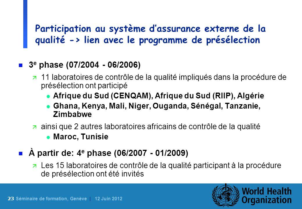 23 S éminaire de formation, Genève | 12 Juin 2012 Participation au système dassurance externe de la qualité -> lien avec le programme de présélection