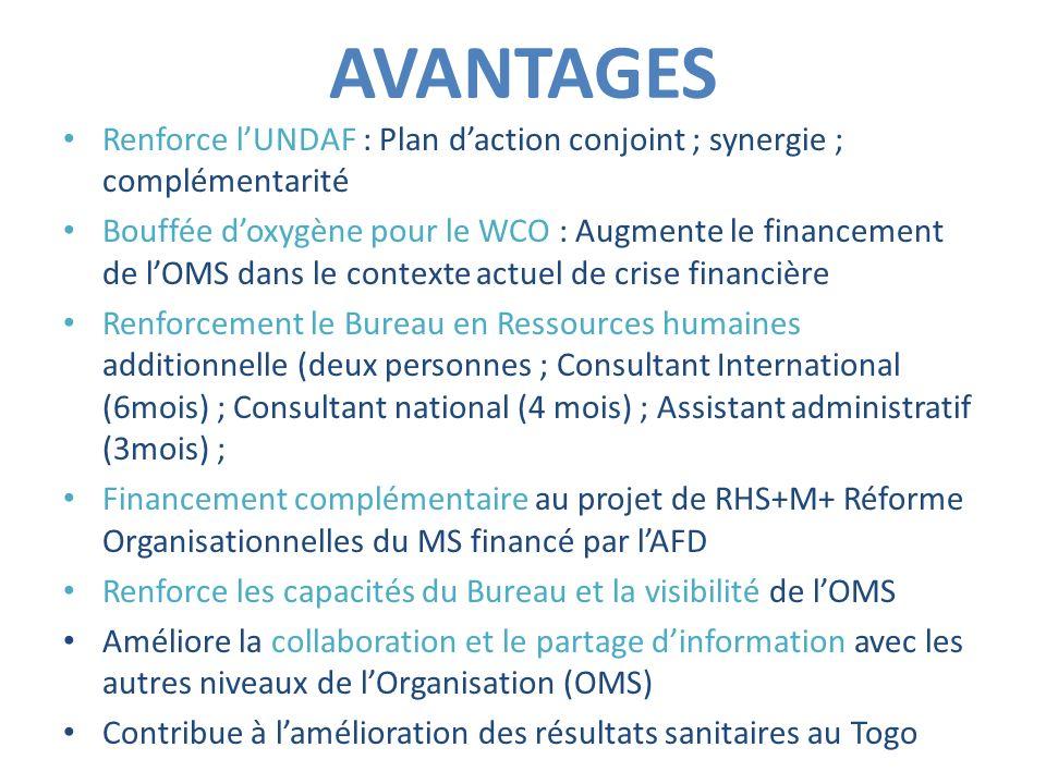 AVANTAGES Renforce lUNDAF : Plan daction conjoint ; synergie ; complémentarité Bouffée doxygène pour le WCO : Augmente le financement de lOMS dans le