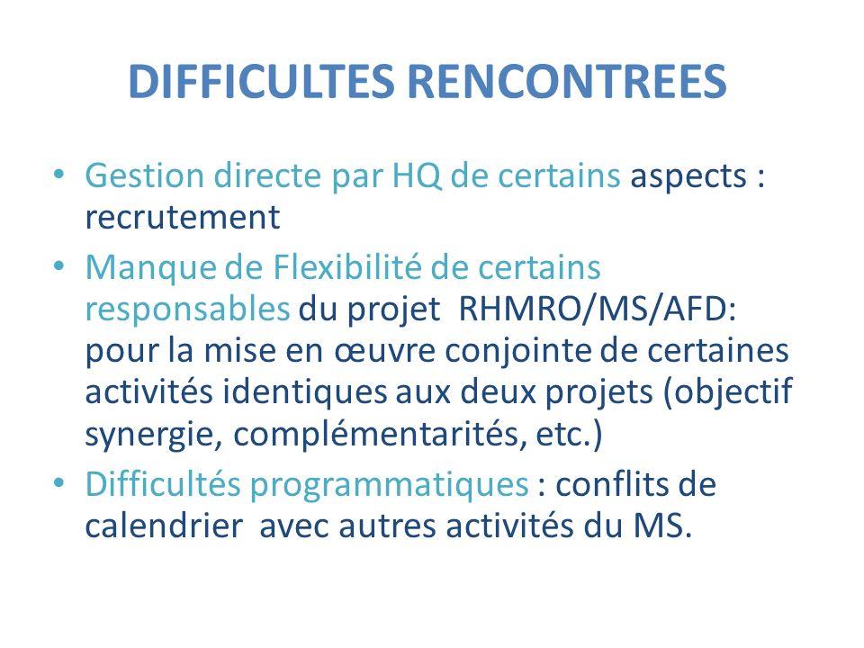 DIFFICULTES RENCONTREES Gestion directe par HQ de certains aspects : recrutement Manque de Flexibilité de certains responsables du projet RHMRO/MS/AFD