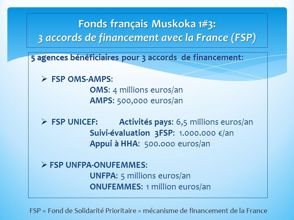 5 agences bénéficiaires pour 3 accords de financement 5 agences bénéficiaires pour 3 accords de financement: FSP OMS-AMPS: OMS: 4 millions euros/an AM