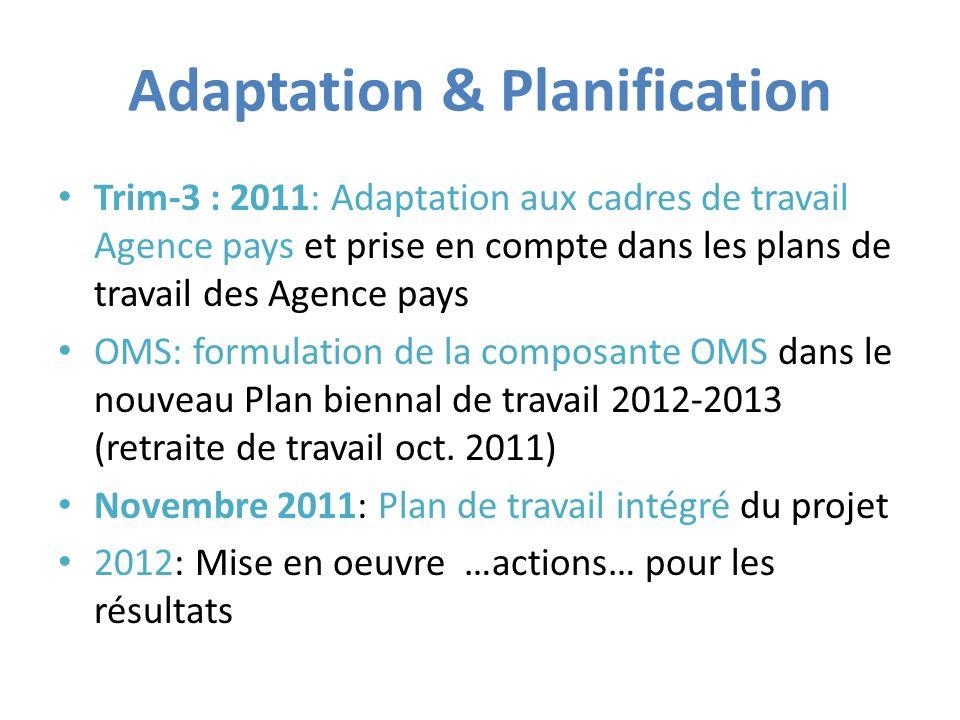 Adaptation & Planification Trim-3 : 2011: Adaptation aux cadres de travail Agence pays et prise en compte dans les plans de travail des Agence pays OM
