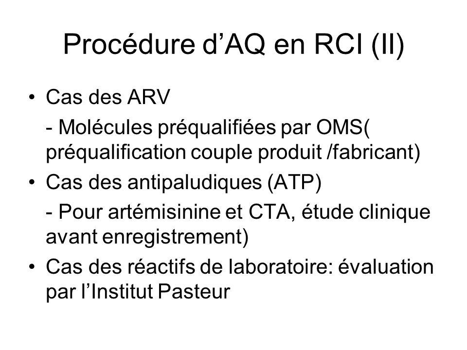 Procédure dAQ en RCI (II) Cas des ARV - Molécules préqualifiées par OMS( préqualification couple produit /fabricant) Cas des antipaludiques (ATP) - Pour artémisinine et CTA, étude clinique avant enregistrement) Cas des réactifs de laboratoire: évaluation par lInstitut Pasteur