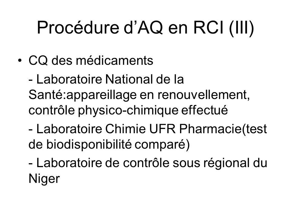 Procédure dAQ en RCI (III) CQ des médicaments - Laboratoire National de la Santé:appareillage en renouvellement, contrôle physico-chimique effectué - Laboratoire Chimie UFR Pharmacie(test de biodisponibilité comparé) - Laboratoire de contrôle sous régional du Niger