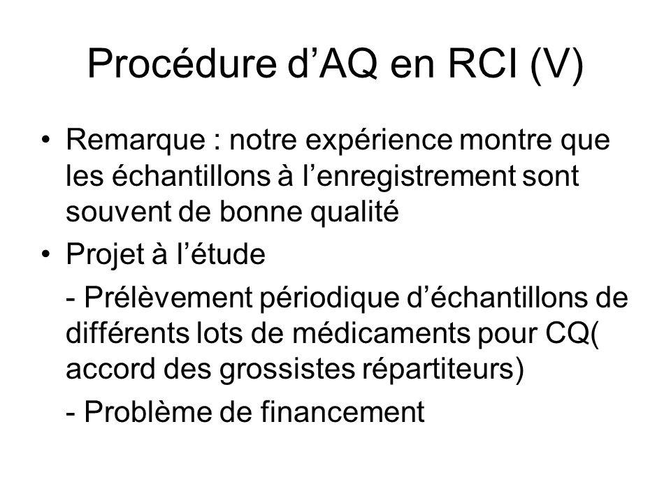 Procédure dAQ en RCI (V) Remarque : notre expérience montre que les échantillons à lenregistrement sont souvent de bonne qualité Projet à létude - Prélèvement périodique déchantillons de différents lots de médicaments pour CQ( accord des grossistes répartiteurs) - Problème de financement