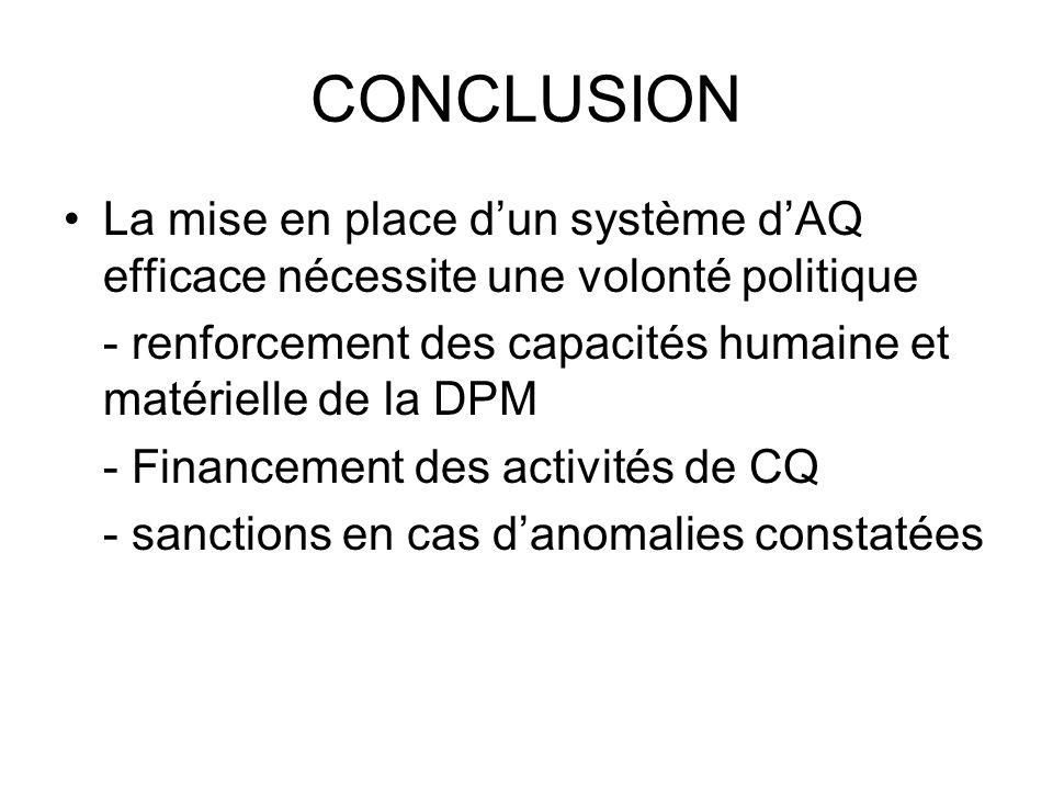 CONCLUSION La mise en place dun système dAQ efficace nécessite une volonté politique - renforcement des capacités humaine et matérielle de la DPM - Financement des activités de CQ - sanctions en cas danomalies constatées