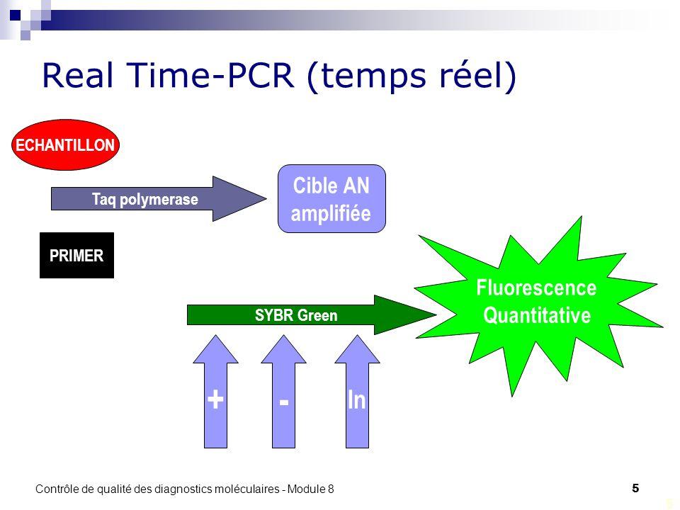 Contrôle de qualité des diagnostics moléculaires - Module 8 6 6 Réactions damplification Amplification / Temps POSITIVE PAS d AMPLIFICATION