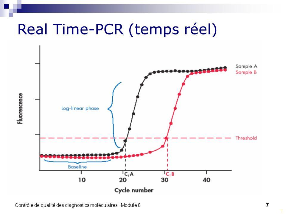 Contrôle de qualité des diagnostics moléculaires - Module 8 7 7 Real Time-PCR (temps réel)