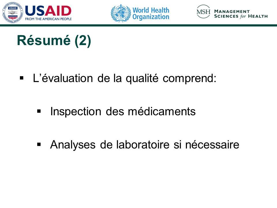 Résumé (2) Lévaluation de la qualité comprend: Inspection des médicaments Analyses de laboratoire si nécessaire