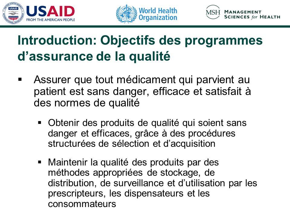 Introduction: Objectifs des programmes dassurance de la qualité Assurer que tout médicament qui parvient au patient est sans danger, efficace et satis