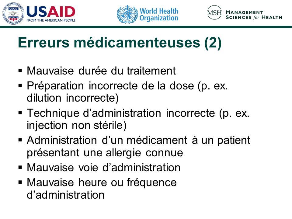 Erreurs médicamenteuses (2) Mauvaise durée du traitement Préparation incorrecte de la dose (p.