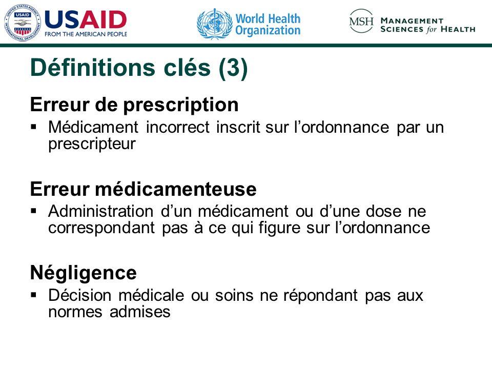 Introduction Les réactions indésirables et les événements indésirables sont un problème grave, qui entraîne une augmentation de la morbidité, de la mortalité et des coûts de la santé dans le monde entier.