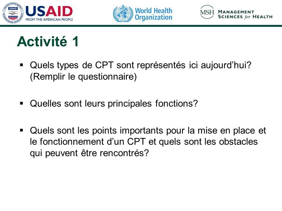Activité 1 Quels types de CPT sont représentés ici aujourdhui.