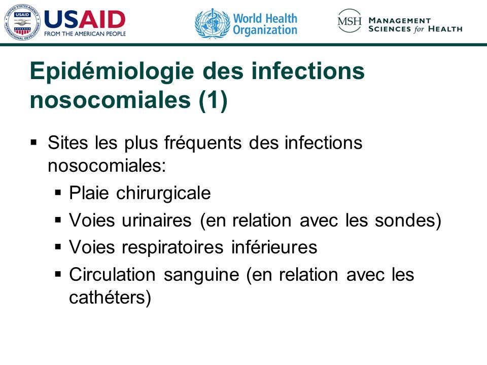 Epidémiologie des infections nosocomiales (1) Sites les plus fréquents des infections nosocomiales: Plaie chirurgicale Voies urinaires (en relation av