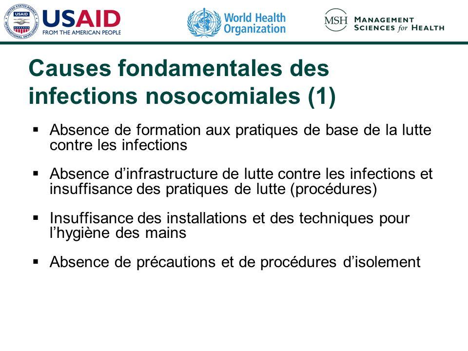 Causes fondamentales des infections nosocomiales (1) Absence de formation aux pratiques de base de la lutte contre les infections Absence dinfrastruct