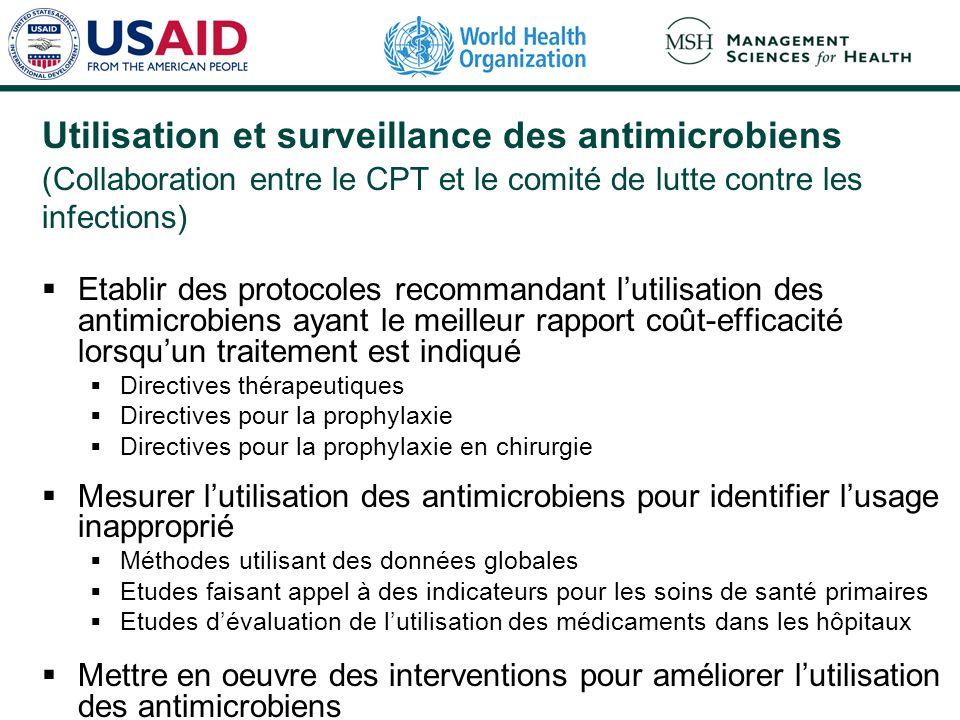Utilisation et surveillance des antimicrobiens (Collaboration entre le CPT et le comité de lutte contre les infections) Etablir des protocoles recomma