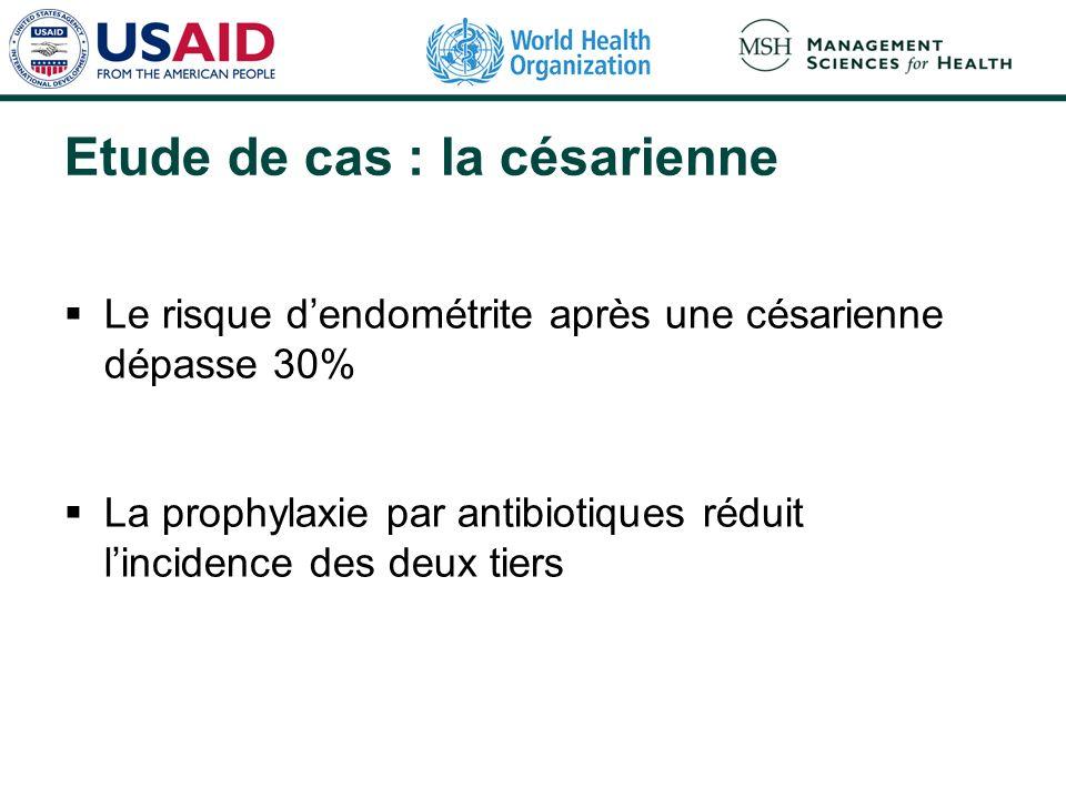 Etude de cas : la césarienne Le risque dendométrite après une césarienne dépasse 30% La prophylaxie par antibiotiques réduit lincidence des deux tiers