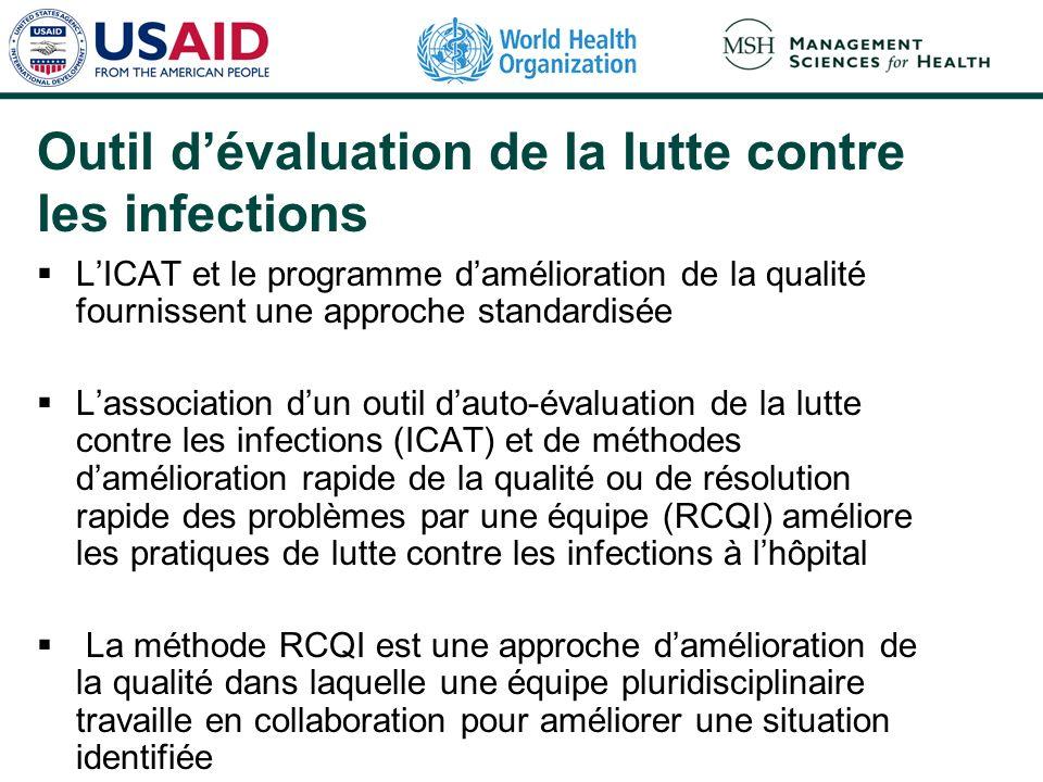 Outil dévaluation de la lutte contre les infections LICAT et le programme damélioration de la qualité fournissent une approche standardisée Lassociati